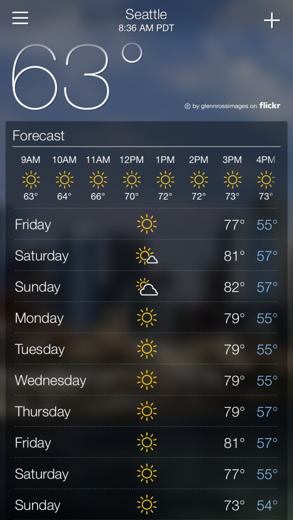 {summer is DEFINITELY here - it ended up being 84 on Saturday and 88 on Sunday and it's 84 right now on Monday}