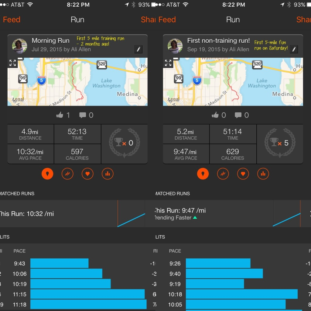 {fun to do a side-by-side comparison of my first 5-mile training run two months ago against Saturday's 5-mile run. During my actual training, my 5-mile run was one of the hardest to complete. Once I pushed past it, it was smooth sailing}